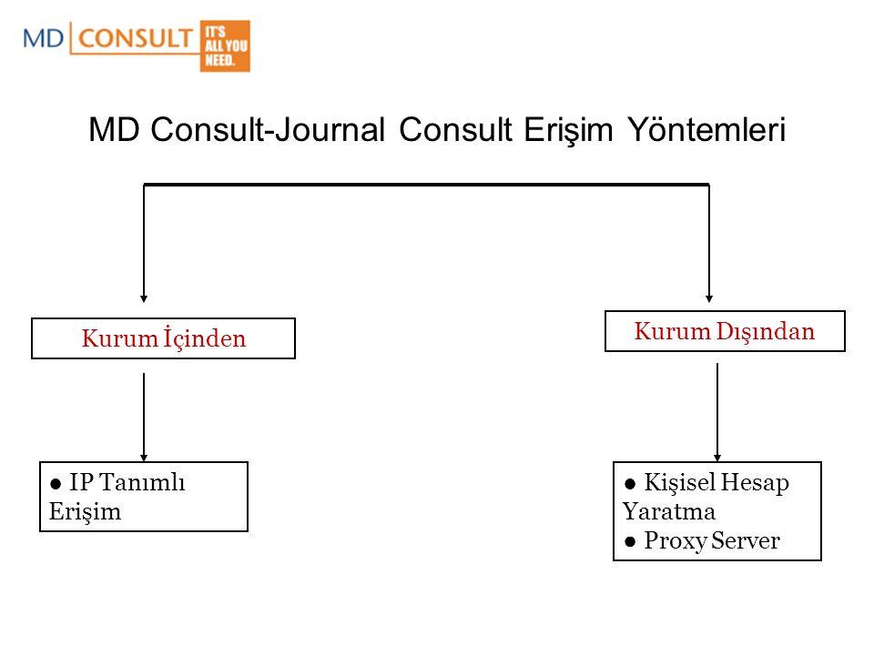 MD Consult-Journal Consult Erişim Yöntemleri Kurum İçinden Kurum Dışından ● IP Tanımlı Erişim ● Kişisel Hesap Yaratma ● Proxy Server