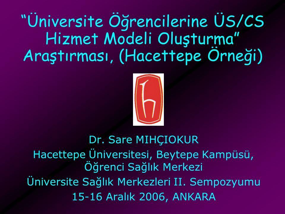 2000-2001 Eğitim Dönemi Birinci Sınıf Öğrencileri H.Ü - Beytepe 1789 Diyarbakır - Dicle 1877 Toplam 3666 Gençlerin Cinsel Sağlık / Üreme Sağlığı Sorunları ve Etkileyen Faktörler Araştırması (2001)