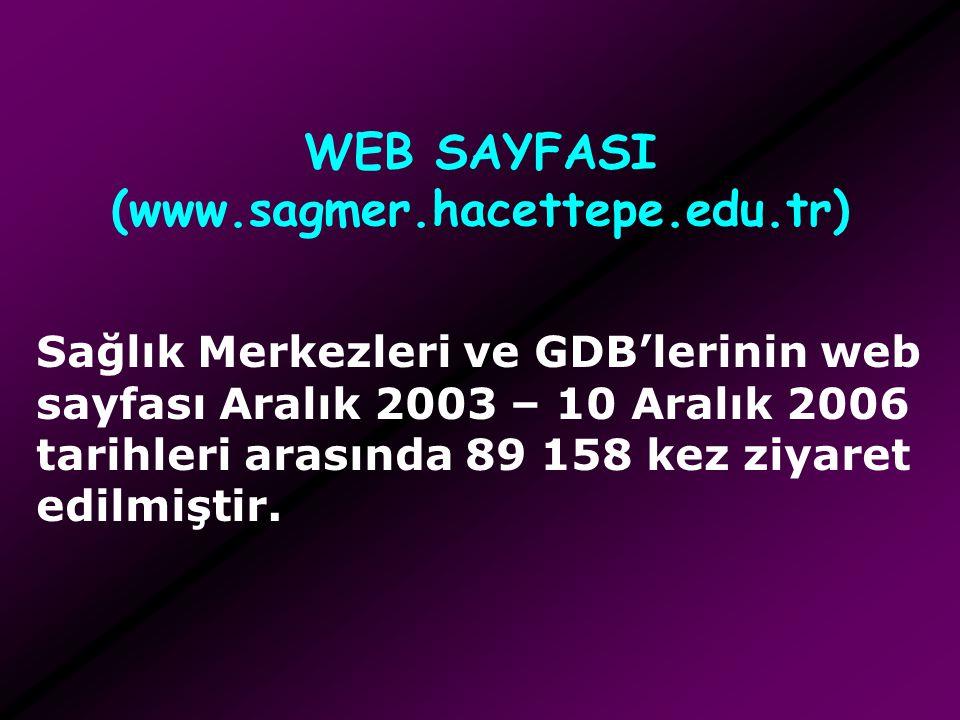 WEB SAYFASI (www.sagmer.hacettepe.edu.tr) Sağlık Merkezleri ve GDB'lerinin web sayfası Aralık 2003 – 10 Aralık 2006 tarihleri arasında 89 158 kez ziya