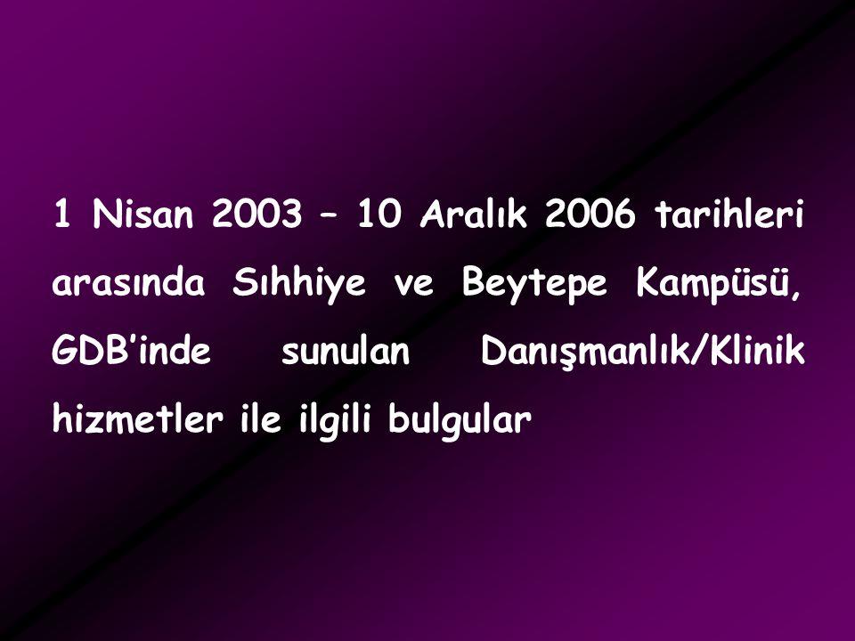 1 Nisan 2003 – 10 Aralık 2006 tarihleri arasında Sıhhiye ve Beytepe Kampüsü, GDB'inde sunulan Danışmanlık/Klinik hizmetler ile ilgili bulgular