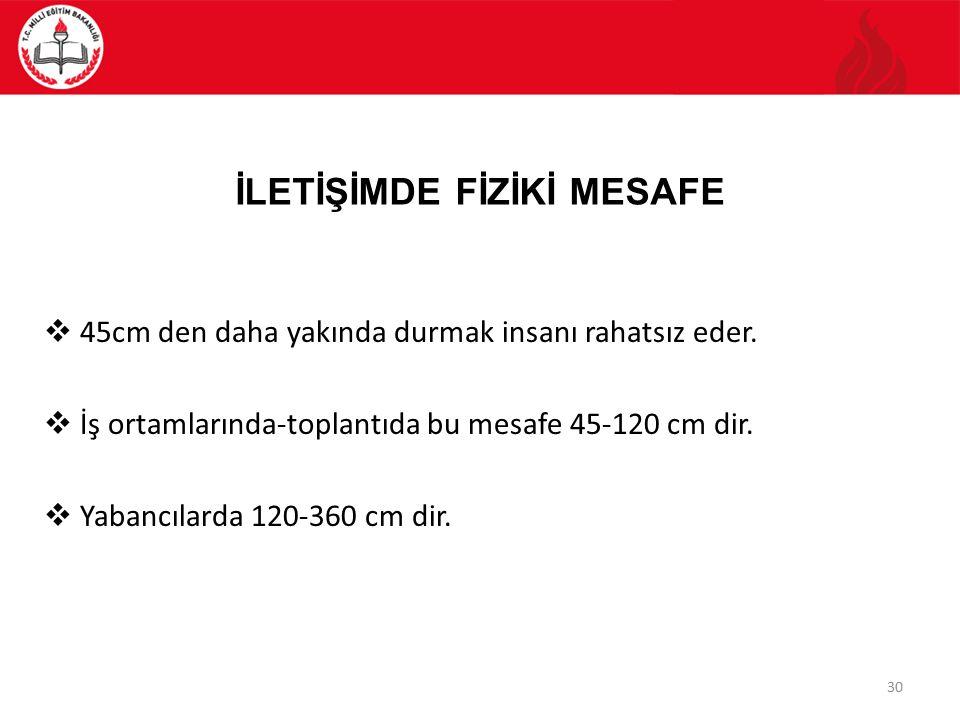 30 İLETİŞİMDE FİZİKİ MESAFE  45cm den daha yakında durmak insanı rahatsız eder.  İş ortamlarında-toplantıda bu mesafe 45-120 cm dir.  Yabancılarda