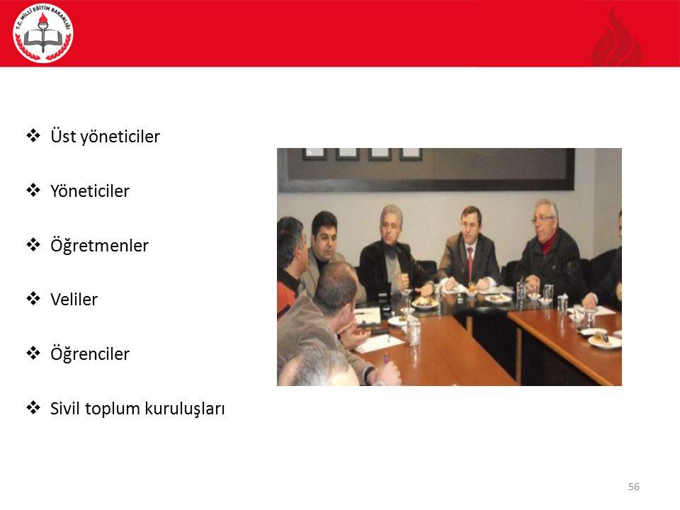 56  Üst yöneticiler  Yöneticiler  Öğretmenler  Veliler  Öğrenciler  Sivil toplum kuruluşları