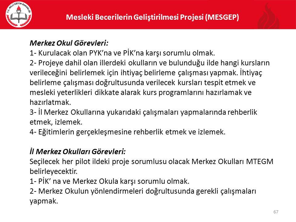 Mesleki Becerilerin Geliştirilmesi Projesi (MESGEP) 67 Merkez Okul Görevleri: 1- Kurulacak olan PYK'na ve PİK'na karşı sorumlu olmak. 2- Projeye dahil