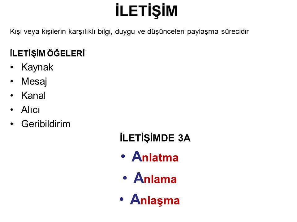 Yararlanılan ve Başvurulabilecek Kaynaklar AÇIKALIN, Aytaç (1995).