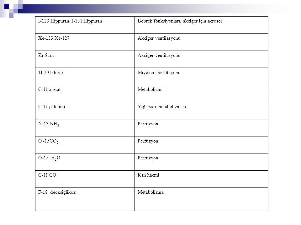 I-123 Hippuran, I-131 HippuranBöbrek fonksiyonları, akciğer için aerosol Xe-133,Xe-127Akciğer ventilasyonu Kr-81mAkciğer ventilasyonu Tl-201klorurMiyo