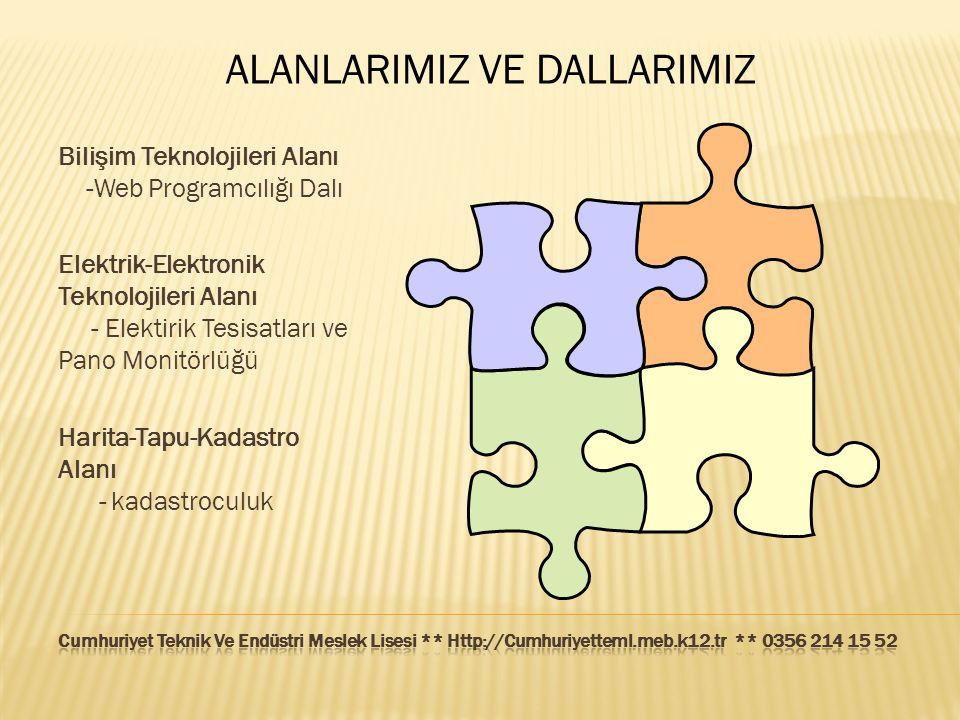 Bilişim Teknolojileri Alanı -Web Programcılığı Dalı Elektrik-Elektronik Teknolojileri Alanı - Elektirik Tesisatları ve Pano Monitörlüğü Harita-Tapu-Ka