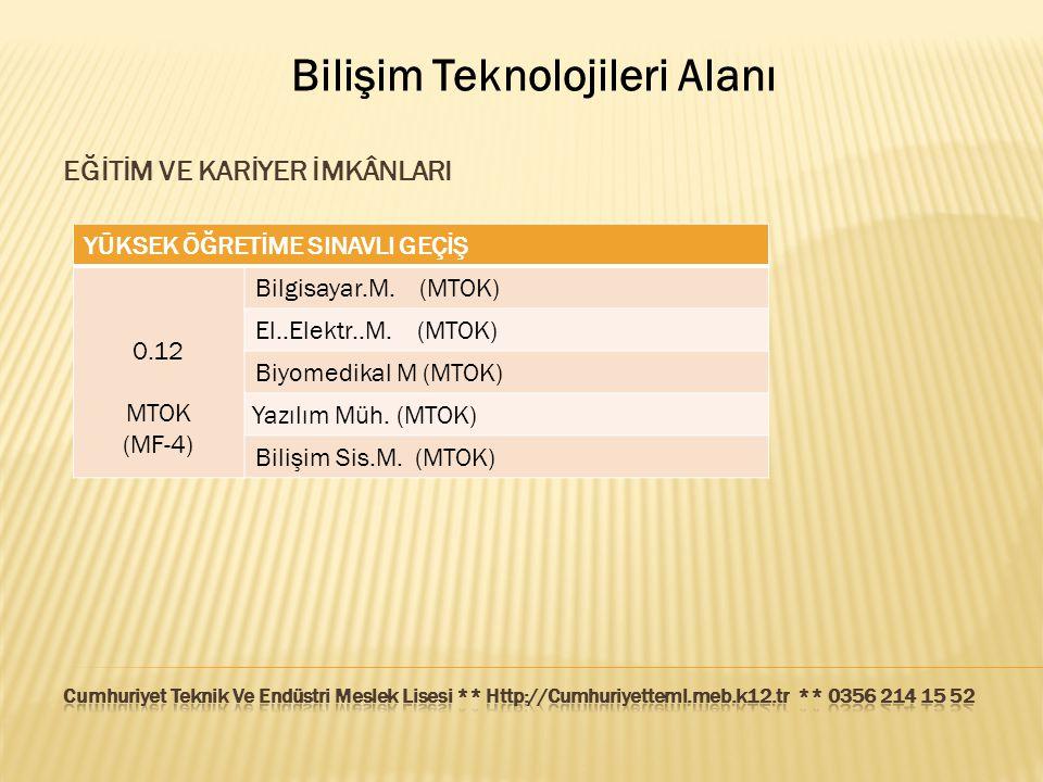 Bilişim Teknolojileri Alanı EĞİTİM VE KARİYER İMKÂNLARI YÜKSEK ÖĞRETİME SINAVLI GEÇİŞ 0.12 MTOK (MF-4) Bilgisayar.M. (MTOK) El..Elektr..M. (MTOK) Biyo