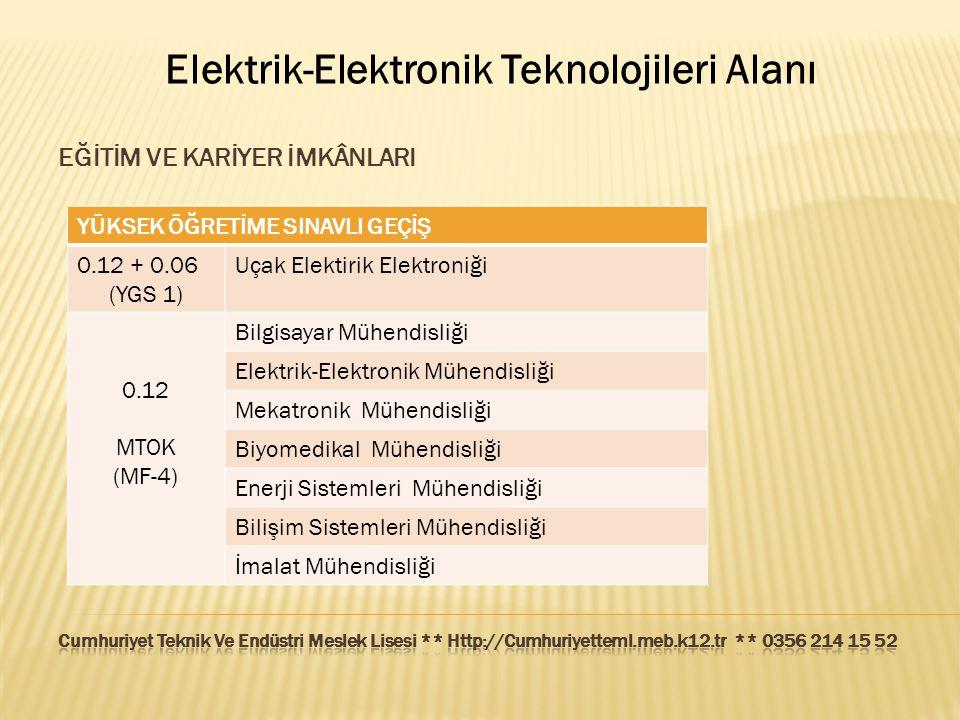 Elektrik-Elektronik Teknolojileri Alanı EĞİTİM VE KARİYER İMKÂNLARI YÜKSEK ÖĞRETİME SINAVLI GEÇİŞ 0.12 + 0.06 (YGS 1) Uçak Elektirik Elektroniği 0.12