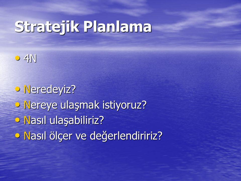 Stratejik Planlama 4N 4N Neredeyiz? Neredeyiz? Nereye ulaşmak istiyoruz? Nereye ulaşmak istiyoruz? Nasıl ulaşabiliriz? Nasıl ulaşabiliriz? Nasıl ölçer