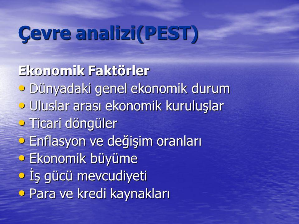 Çevre analizi(PEST) Ekonomik Faktörler Dünyadaki genel ekonomik durum Dünyadaki genel ekonomik durum Uluslar arası ekonomik kuruluşlar Uluslar arası e