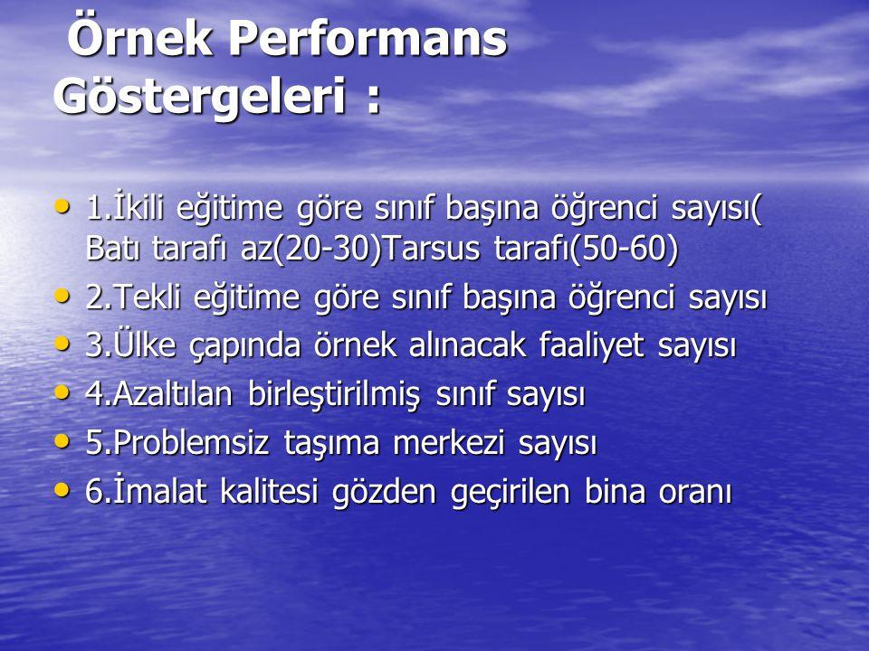 Örnek Performans Göstergeleri : Örnek Performans Göstergeleri : 1.İkili eğitime göre sınıf başına öğrenci sayısı( Batı tarafı az(20-30)Tarsus tarafı(5