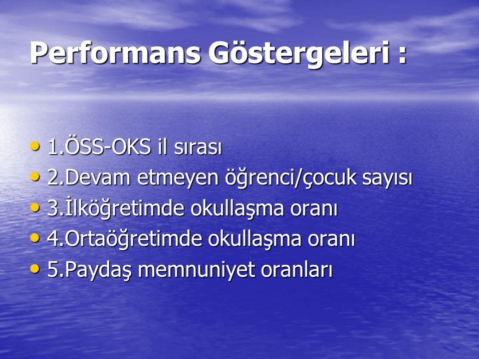 Performans Göstergeleri : 1.ÖSS-OKS il sırası 1.ÖSS-OKS il sırası 2.Devam etmeyen öğrenci/çocuk sayısı 2.Devam etmeyen öğrenci/çocuk sayısı 3.İlköğret