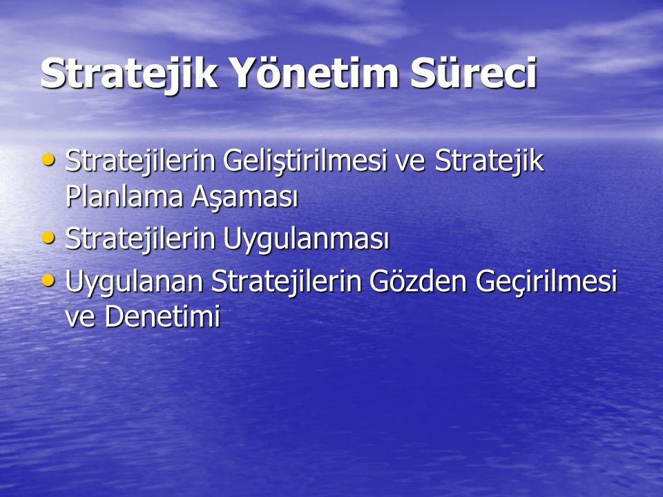 Stratejik Yönetim Süreci Stratejilerin Geliştirilmesi ve Stratejik Planlama Aşaması Stratejilerin Geliştirilmesi ve Stratejik Planlama Aşaması Stratej