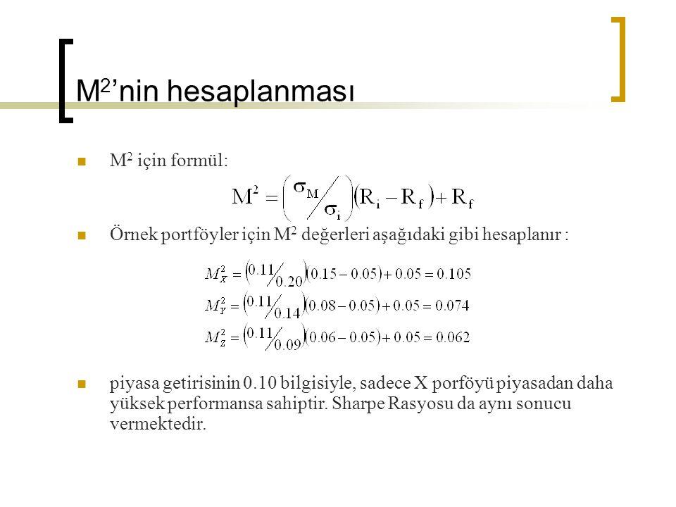M 2 'nin hesaplanması M 2 için formül: Örnek portföyler için M 2 değerleri aşağıdaki gibi hesaplanır : piyasa getirisinin 0.10 bilgisiyle, sadece X po