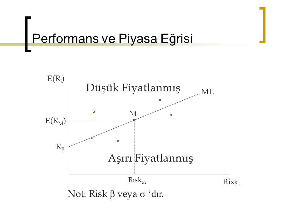 Performans ve Piyasa Eğrisi Risk i E(R i ) M RFRF Risk M E(R M ) ML Düşük Fiyatlanmış Aşırı Fiyatlanmış Not: Risk  veya  'dır.