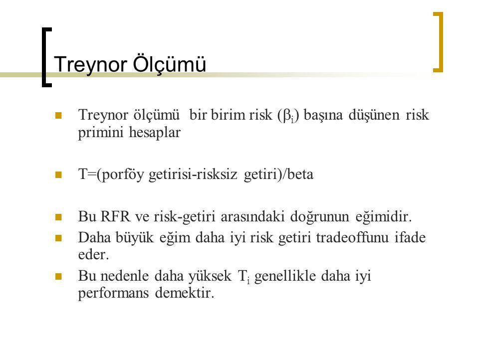 Treynor Ölçümü Treynor ölçümü bir birim risk (  i ) başına düşünen risk primini hesaplar T=(porföy getirisi-risksiz getiri)/beta Bu RFR ve risk-getir