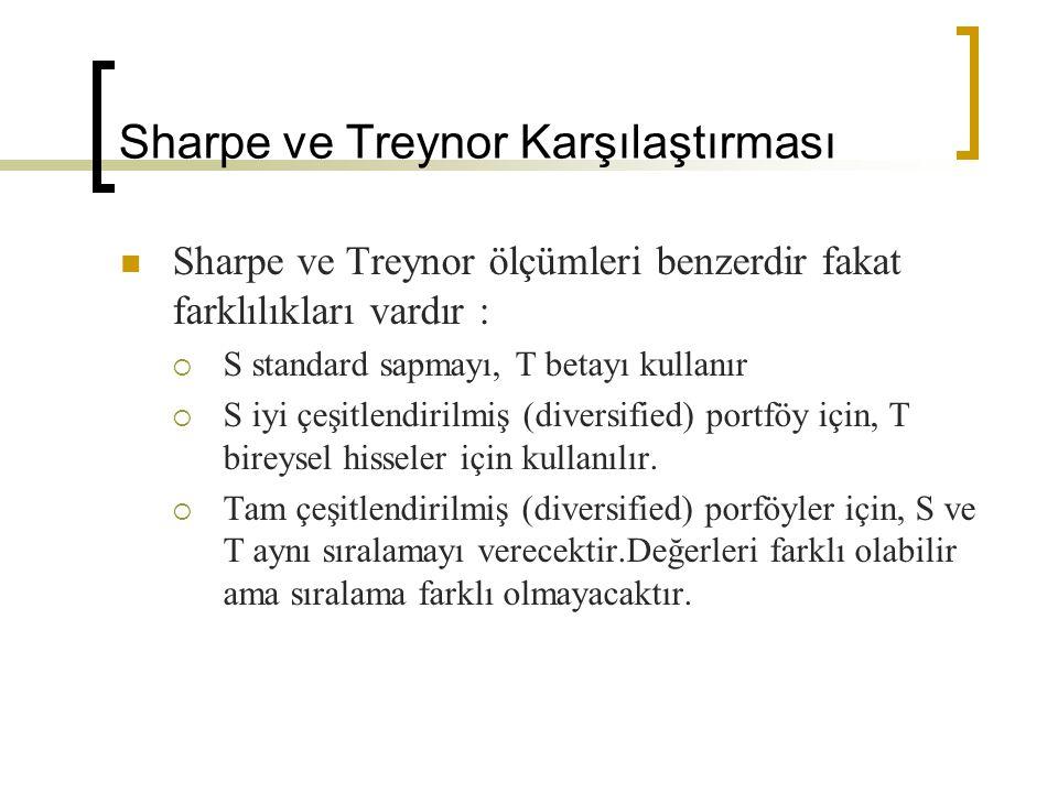 Sharpe ve Treynor Karşılaştırması Sharpe ve Treynor ölçümleri benzerdir fakat farklılıkları vardır :  S standard sapmayı, T betayı kullanır  S iyi ç