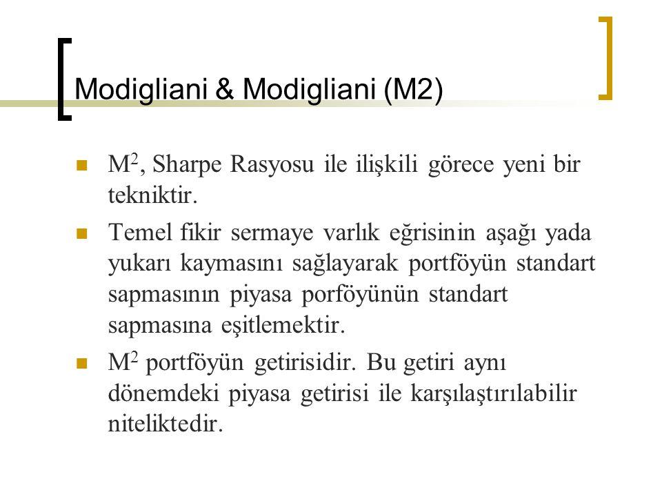 M 2 'nin hesaplanması M 2 için formül: Örnek portföyler için M 2 değerleri aşağıdaki gibi hesaplanır : piyasa getirisinin 0.10 bilgisiyle, sadece X porföyü piyasadan daha yüksek performansa sahiptir.