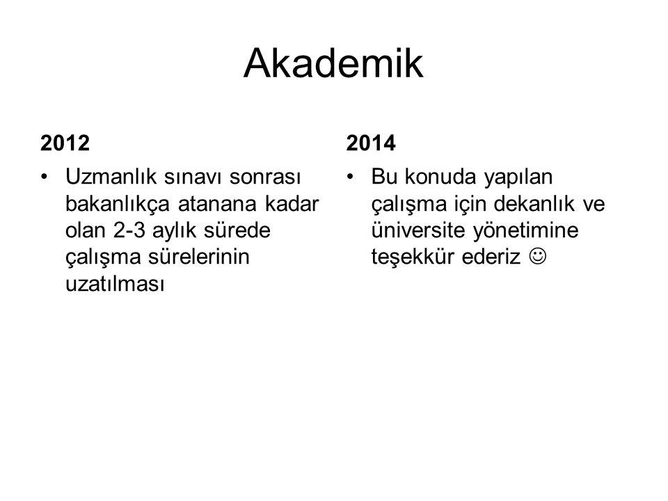 Akademik 2012 Uzmanlık sınavı sonrası bakanlıkça atanana kadar olan 2-3 aylık sürede çalışma sürelerinin uzatılması 2014 Bu konuda yapılan çalışma içi
