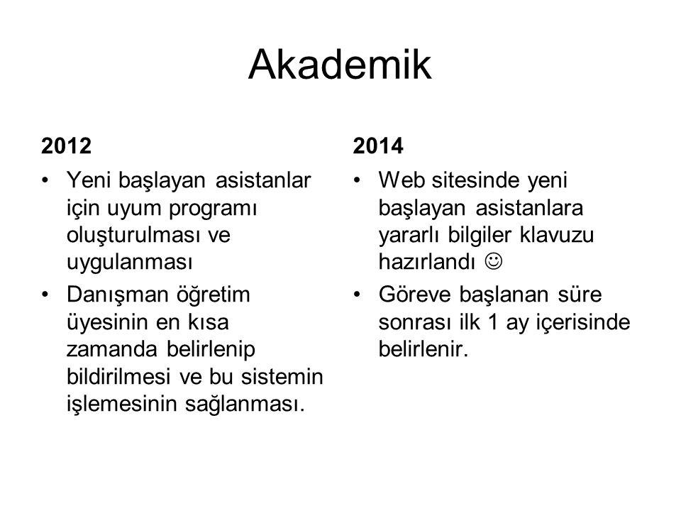 Akademik 2012 Yeni başlayan asistanlar için uyum programı oluşturulması ve uygulanması Danışman öğretim üyesinin en kısa zamanda belirlenip bildirilme