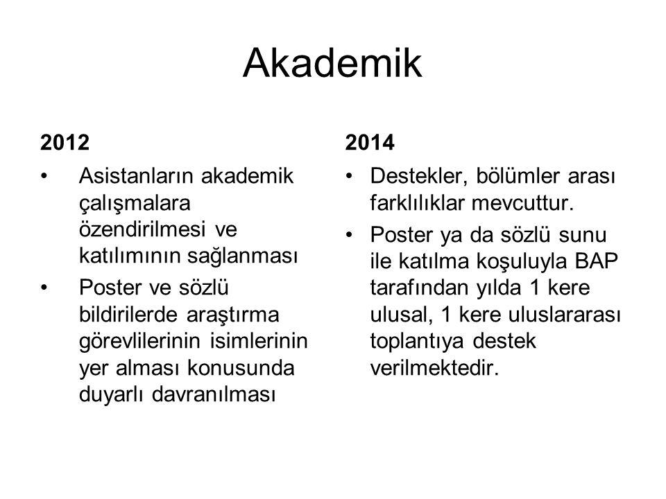 Akademik 2012 Asistanların akademik çalışmalara özendirilmesi ve katılımının sağlanması Poster ve sözlü bildirilerde araştırma görevlilerinin isimleri