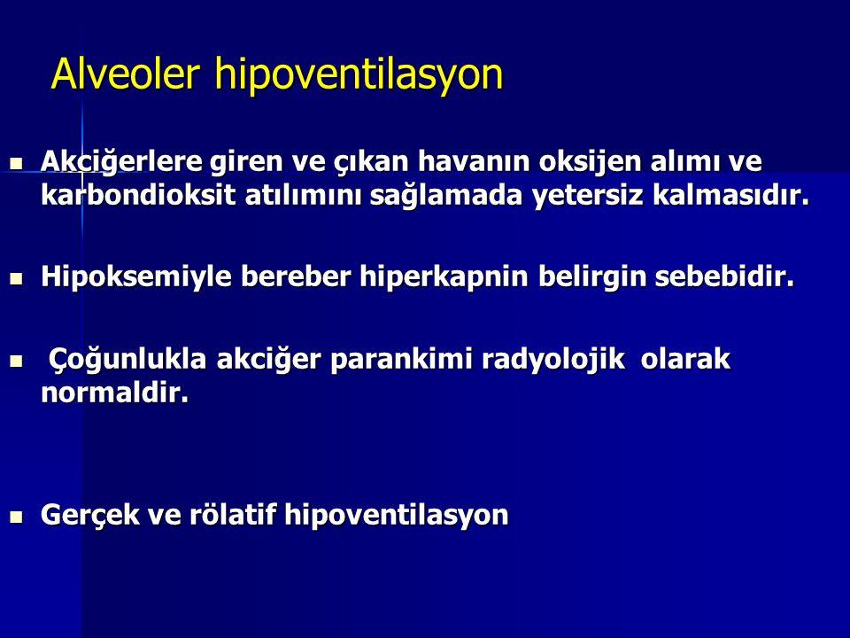 Alveoler hipoventilasyon Akciğerlere giren ve çıkan havanın oksijen alımı ve karbondioksit atılımını sağlamada yetersiz kalmasıdır. Akciğerlere giren