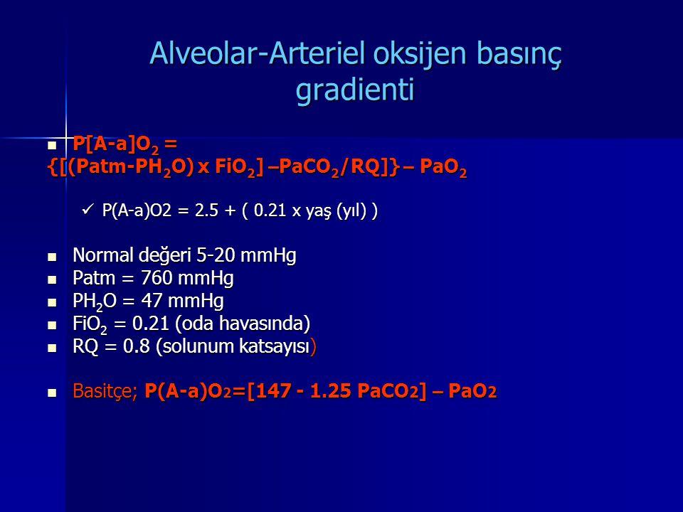 Alveolar-Arteriel oksijen basınç gradienti P[A-a]O 2 = P[A-a]O 2 = {[(Patm-PH 2 O) x FiO 2 ] – PaCO 2 /RQ]} – PaO 2 P(A-a)O2 = 2.5 + ( 0.21 x yaş (yıl