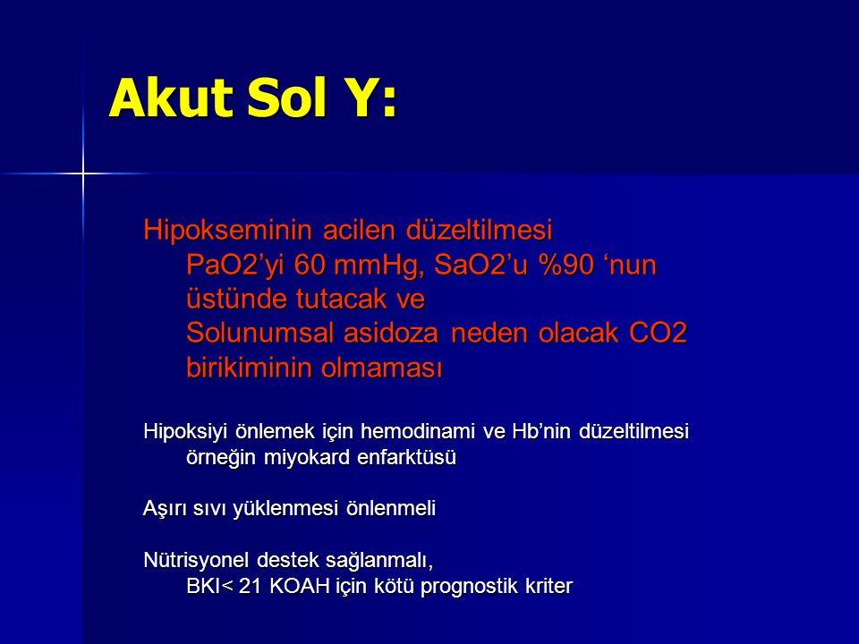Hipokseminin acilen düzeltilmesi PaO2'yi 60 mmHg, SaO2'u %90 'nun üstünde tutacak ve Solunumsal asidoza neden olacak CO2 birikiminin olmaması Hipoksiy