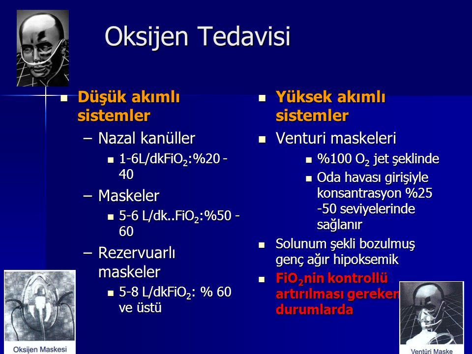 Oksijen Tedavisi Düşük akımlı sistemler Düşük akımlı sistemler –Nazal kanüller 1-6L/dkFiO 2 :%20 - 40 1-6L/dkFiO 2 :%20 - 40 –Maskeler 5-6 L/dk..FiO 2