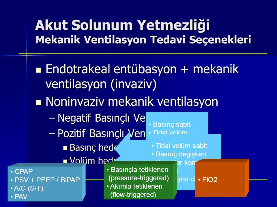 Akut Solunum Yetmezliği Mekanik Ventilasyon Tedavi Seçenekleri Endotrakeal entübasyon + mekanik ventilasyon (invaziv) Endotrakeal entübasyon + mekanik