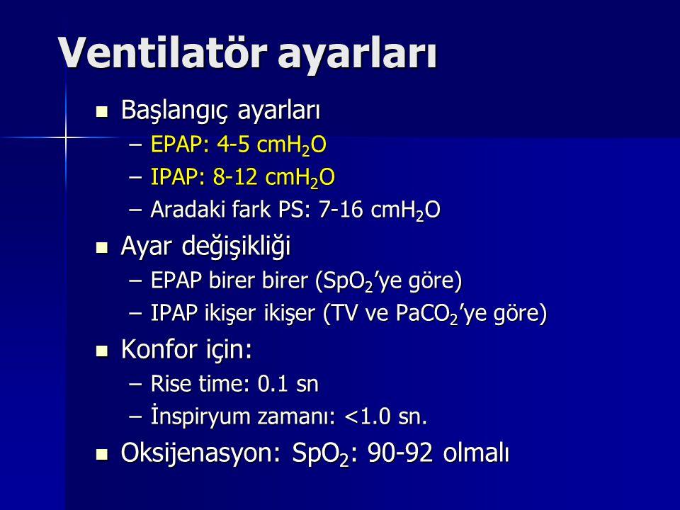 Ventilatör ayarları Başlangıç ayarları Başlangıç ayarları –EPAP: 4-5 cmH 2 O –IPAP: 8-12 cmH 2 O –Aradaki fark PS: 7-16 cmH 2 O Ayar değişikliği Ayar