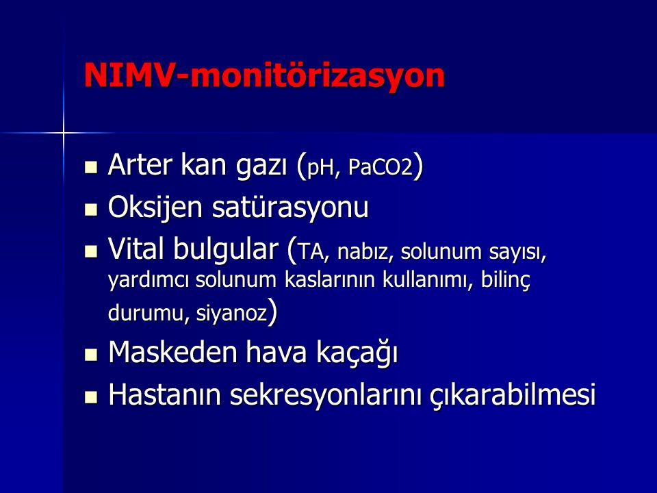 NIMV-monitörizasyon Arter kan gazı ( pH, PaCO2 ) Arter kan gazı ( pH, PaCO2 ) Oksijen satürasyonu Oksijen satürasyonu Vital bulgular ( TA, nabız, solu