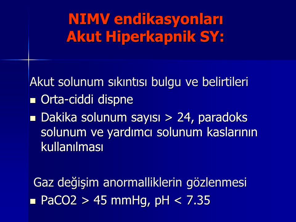 NIMV endikasyonları Akut Hiperkapnik SY: Akut solunum sıkıntısı bulgu ve belirtileri Orta-ciddi dispne Orta-ciddi dispne Dakika solunum sayısı > 24, p