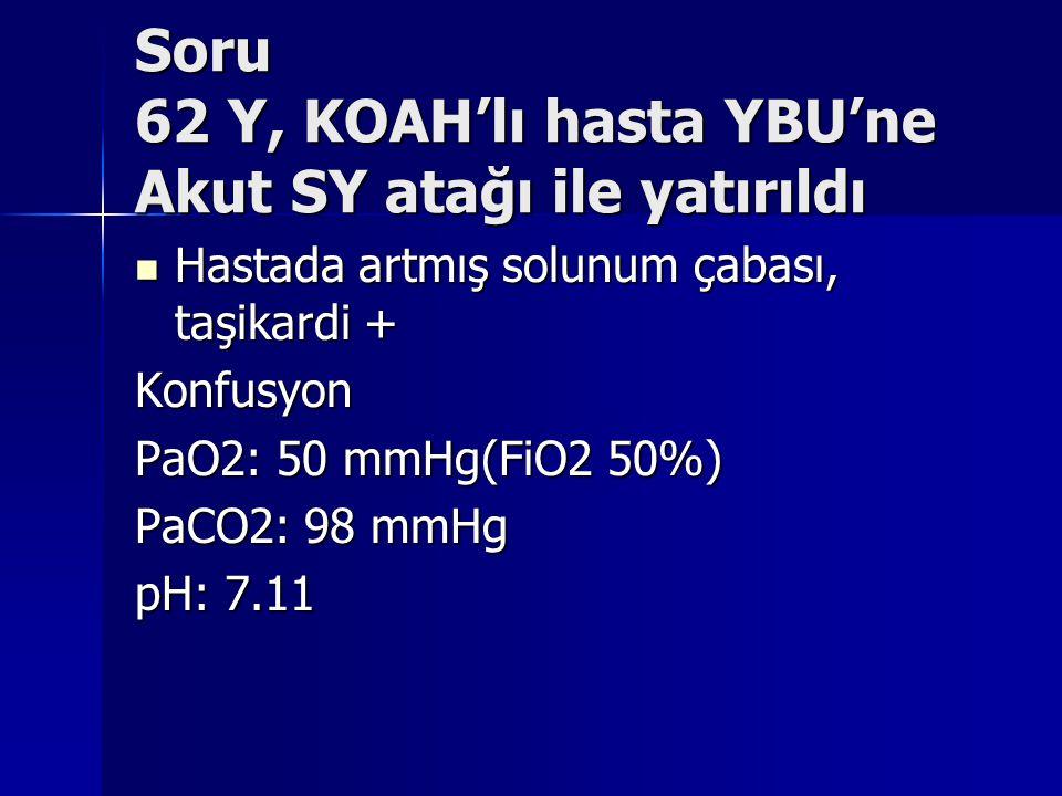 Soru 62 Y, KOAH'lı hasta YBU'ne Akut SY atağı ile yatırıldı Hastada artmış solunum çabası, taşikardi + Hastada artmış solunum çabası, taşikardi +Konfu