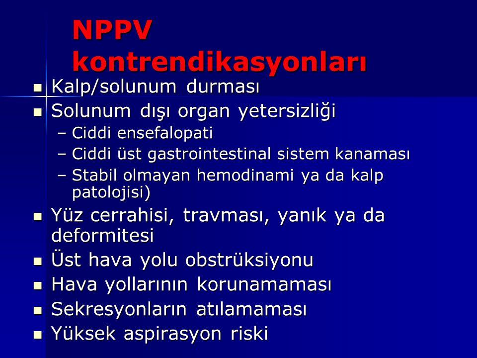 NPPV kontrendikasyonları Kalp/solunum durması Kalp/solunum durması Solunum dışı organ yetersizliği Solunum dışı organ yetersizliği –Ciddi ensefalopati