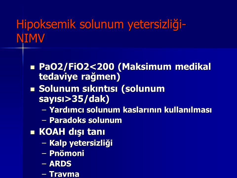 Hipoksemik solunum yetersizliği- NIMV PaO2/FiO2<200 (Maksimum medikal tedaviye rağmen) PaO2/FiO2<200 (Maksimum medikal tedaviye rağmen) Solunum sıkınt