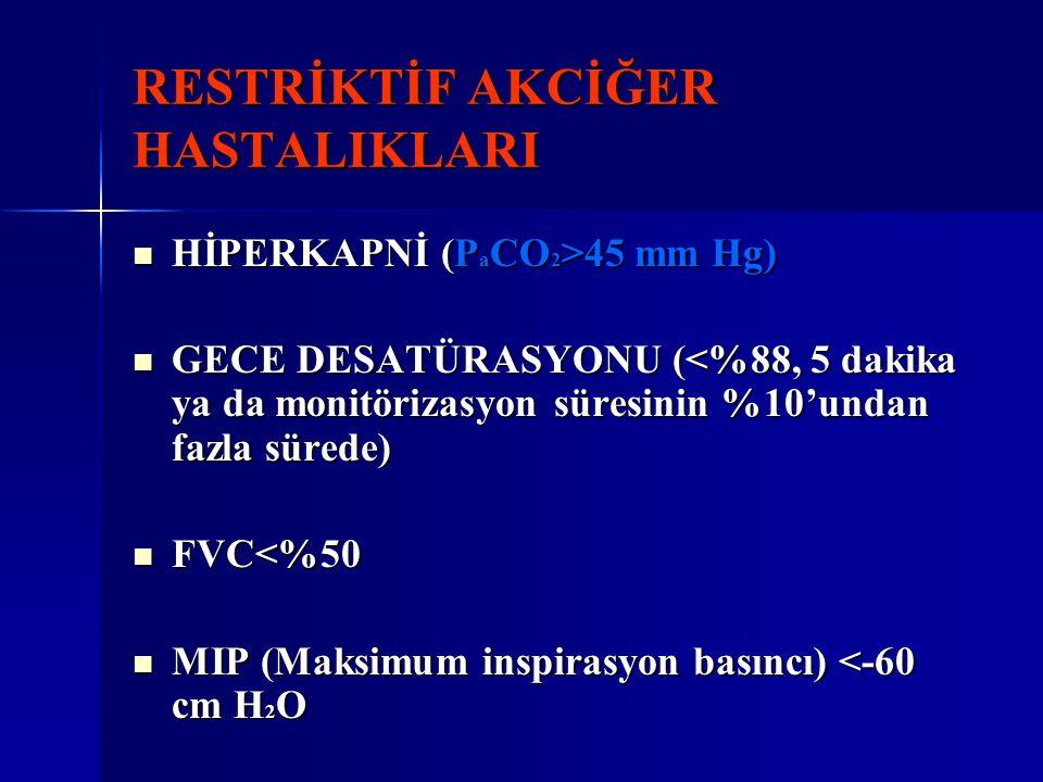 RESTRİKTİF AKCİĞER HASTALIKLARI HİPERKAPNİ (P a CO 2 >45 mm Hg) HİPERKAPNİ (P a CO 2 >45 mm Hg) GECE DESATÜRASYONU (<%88, 5 dakika ya da monitörizasyo