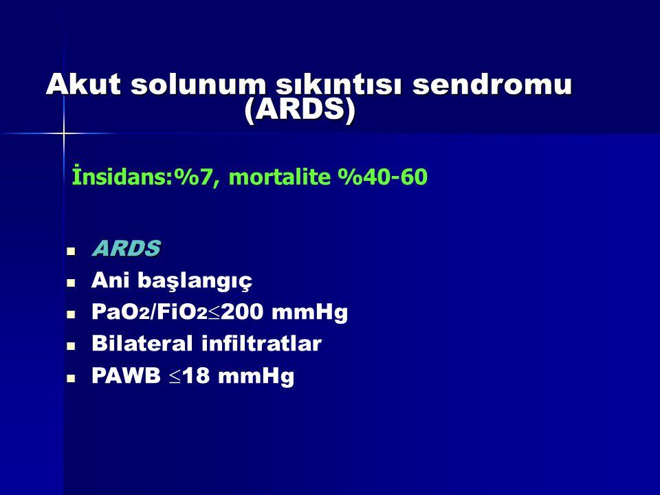 Akut solunum sıkıntısı sendromu (ARDS) ARDS ARDS Ani başlangıç PaO 2 /FiO 2  200 mmHg Bilateral infiltratlar PAWB  18 mmHg İnsidans:%7, mortalite %4