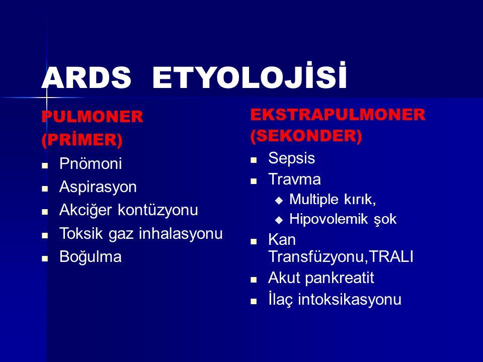 ARDS ETYOLOJİSİ PULMONER (PRİMER) Pnömoni Aspirasyon Akciğer kontüzyonu Toksik gaz inhalasyonu Boğulma EKSTRAPULMONER (SEKONDER) Sepsis Travma  Multi