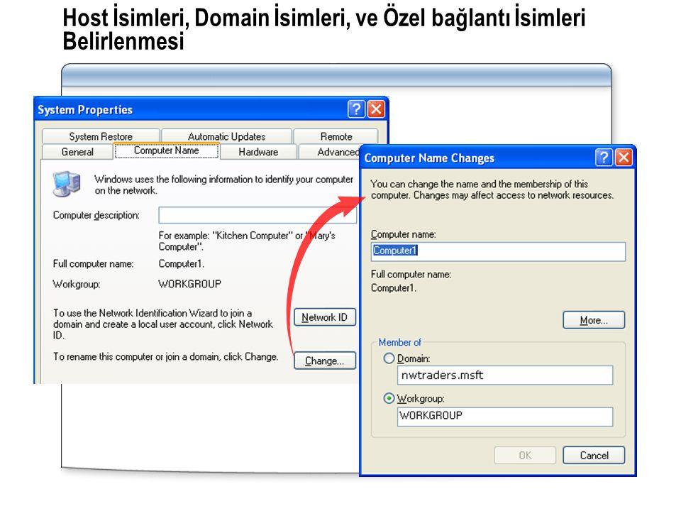 Host İsimleri, Domain İsimleri, ve Özel bağlantı İsimleri Belirlenmesi