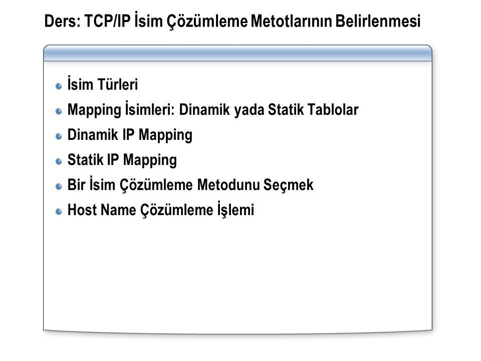 Ders: TCP/IP İsim Çözümleme Metotlarının Belirlenmesi İsim Türleri Mapping İsimleri: Dinamik yada Statik Tablolar Dinamik IP Mapping Statik IP Mapping Bir İsim Çözümleme Metodunu Seçmek Host Name Çözümleme İşlemi