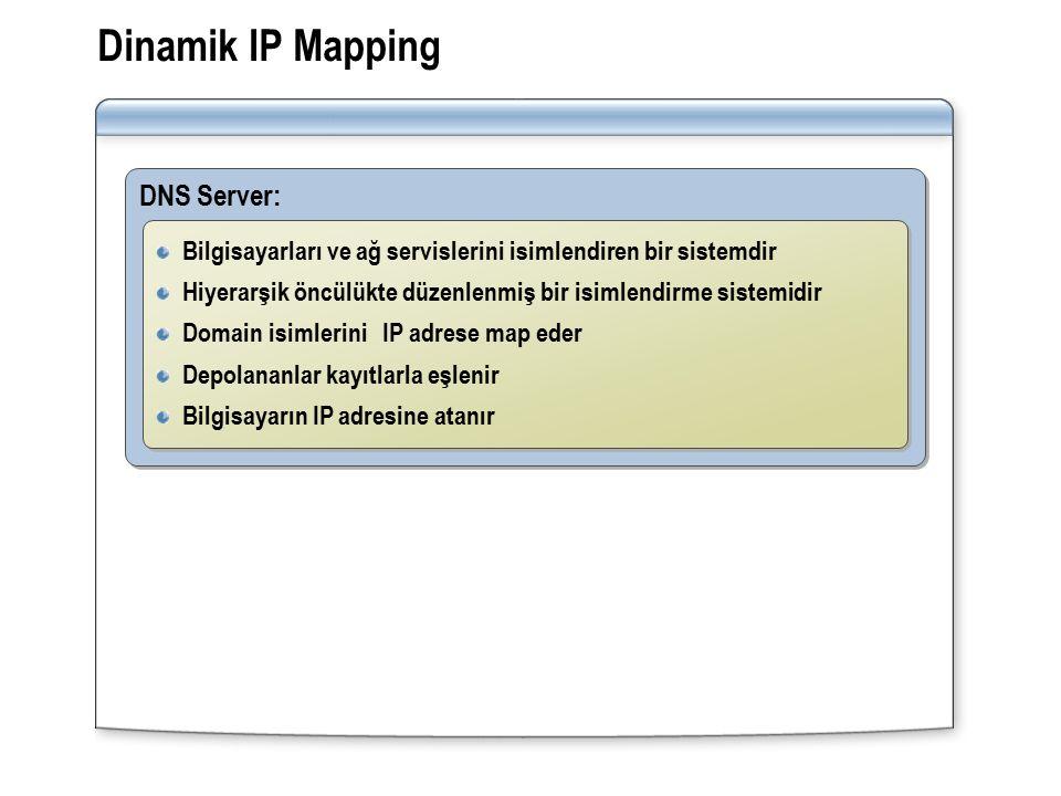 Dinamik IP Mapping DNS Server: Bilgisayarları ve ağ servislerini isimlendiren bir sistemdir Hiyerarşik öncülükte düzenlenmiş bir isimlendirme sistemid