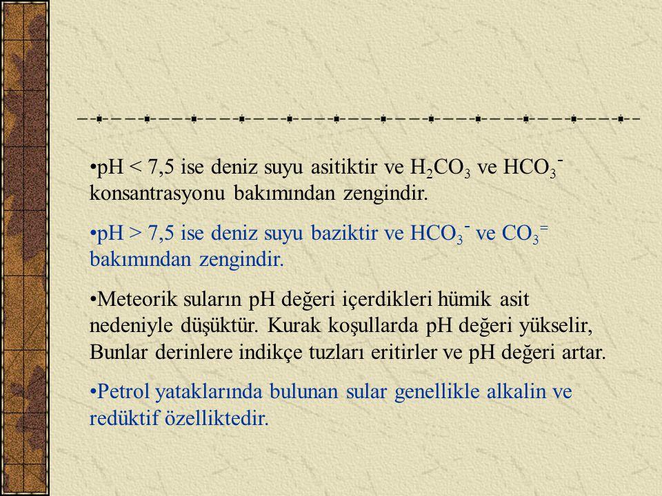 pH Asitlik-baziklik dercesini gösterir. Hidrojen iyon aktivitesinin negatif logaritması olarak ifade edilir. pH = -log  H +