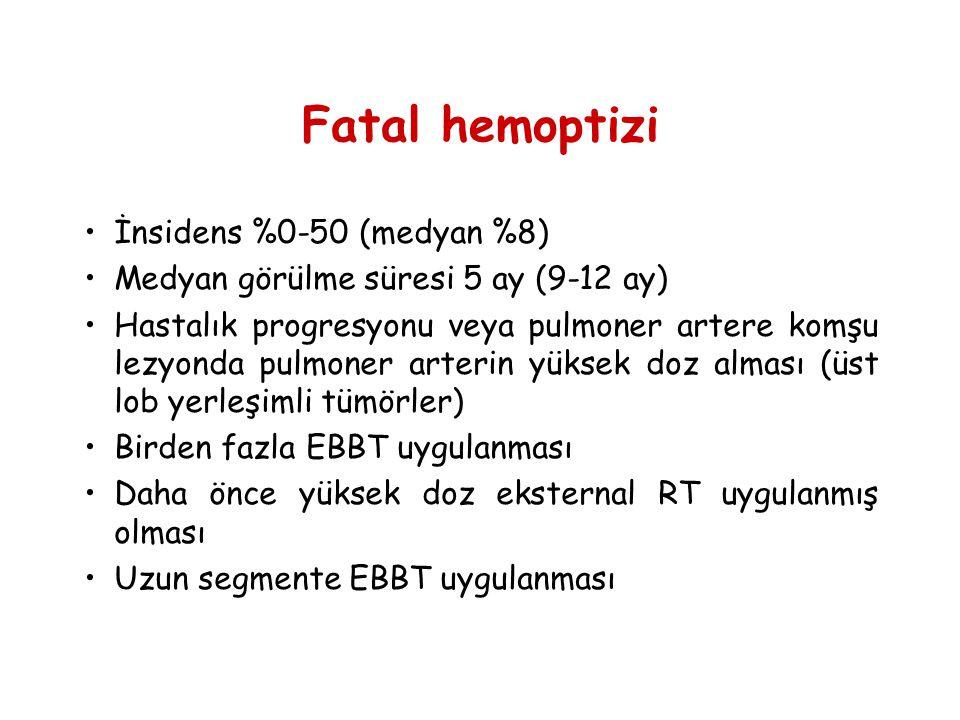 Fatal hemoptizi İnsidens %0-50 (medyan %8) Medyan görülme süresi 5 ay (9-12 ay) Hastalık progresyonu veya pulmoner artere komşu lezyonda pulmoner arte