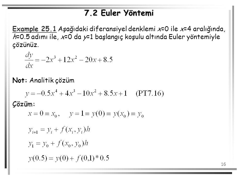 16 7.2 Euler Yöntemi Example 25.1 Aşağıdaki diferansiyel denklemi x=0 ile x=4 aralığında, h=0.5 adımı ile, x=0 da y=1 başlangıç koşulu altında Euler y