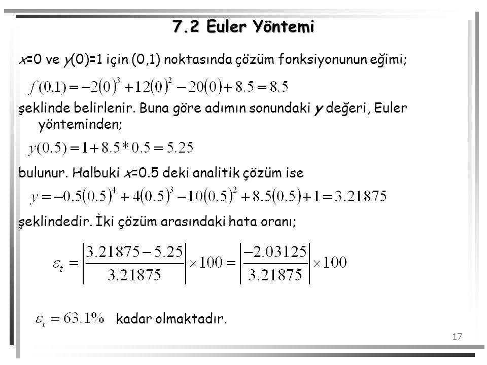 17 7.2 Euler Yöntemi x=0 ve y(0)=1 için (0,1) noktasında çözüm fonksiyonunun eğimi; şeklinde belirlenir. Buna göre adımın sonundaki y değeri, Euler yö