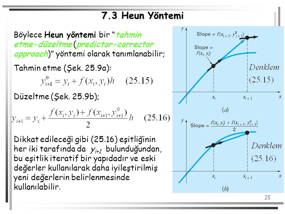 """25 7.3 Heun Yöntemi Böylece Heun yöntemi bir """"tahmin etme-düzeltme (predictor-corrector approach)"""" yöntemi olarak tanımlanabilir; Tahmin etme (Şek. 25"""
