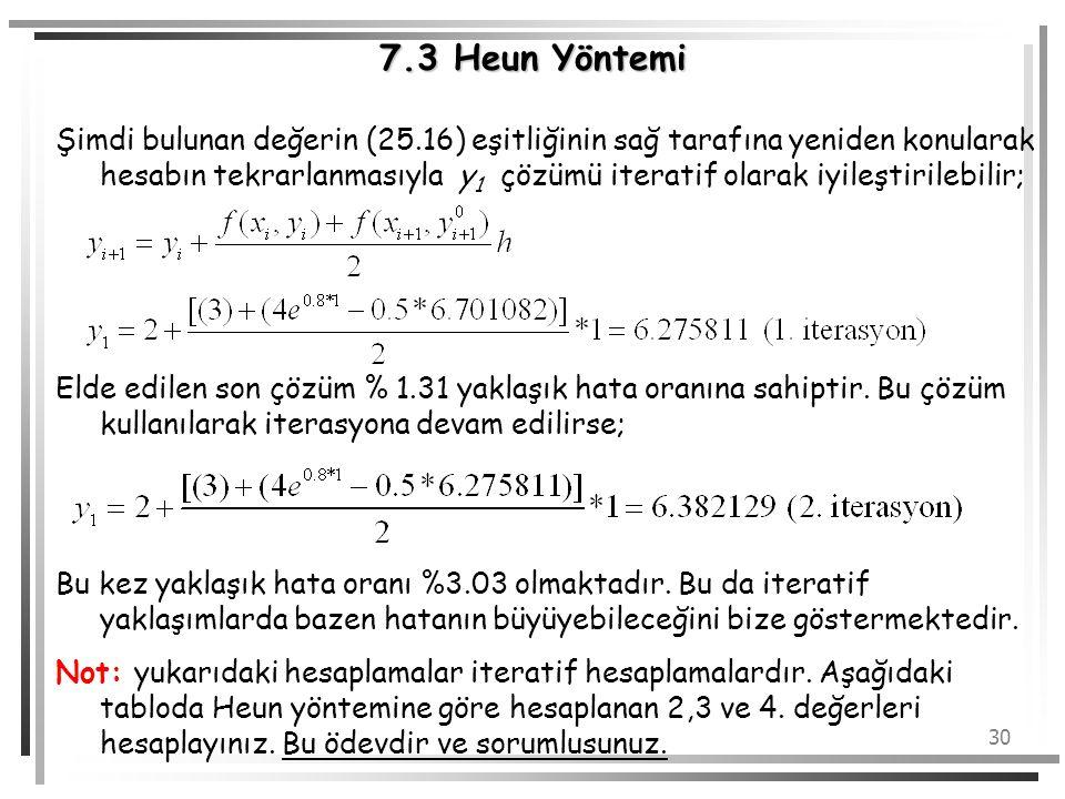 30 7.3 Heun Yöntemi Şimdi bulunan değerin (25.16) eşitliğinin sağ tarafına yeniden konularak hesabın tekrarlanmasıyla y 1 çözümü iteratif olarak iyile