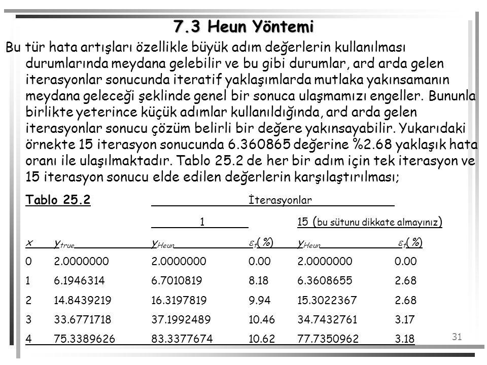 31 7.3 Heun Yöntemi Bu tür hata artışları özellikle büyük adım değerlerin kullanılması durumlarında meydana gelebilir ve bu gibi durumlar, ard arda ge