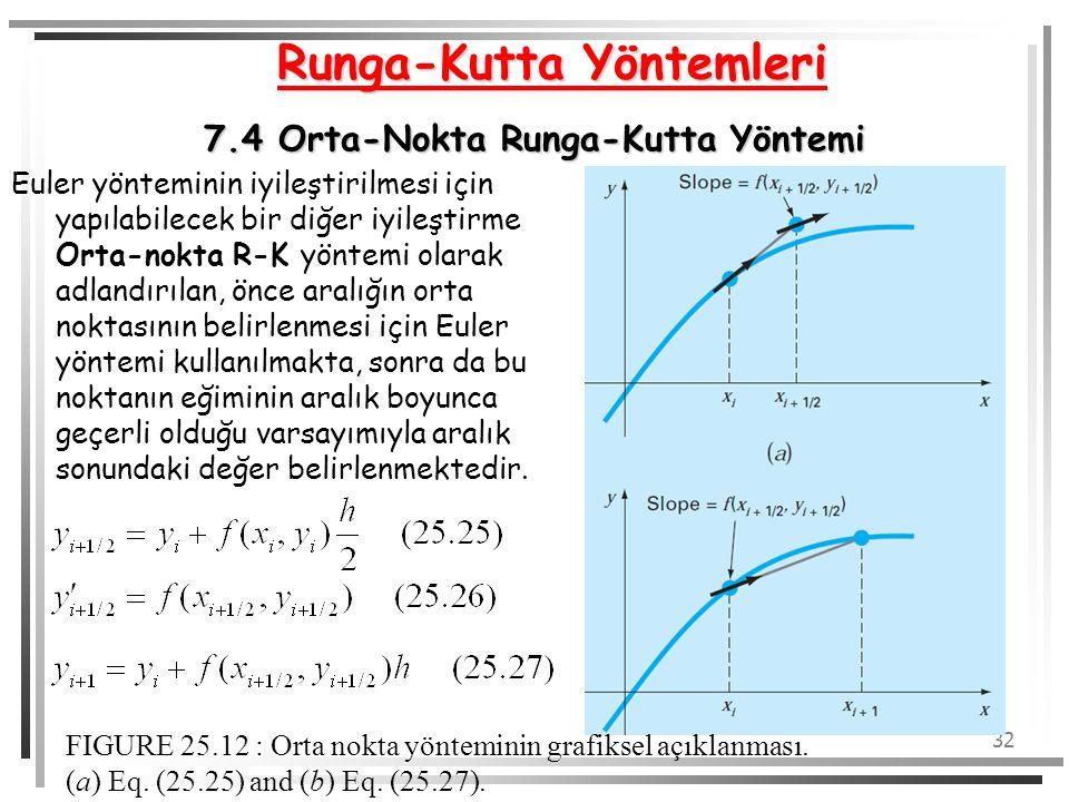 32 7.4 Orta-Nokta Runga-Kutta Yöntemi Euler yönteminin iyileştirilmesi için yapılabilecek bir diğer iyileştirme Orta-nokta R-K yöntemi olarak adlandır